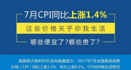 图解:7月CPI出炉 这些价格变化影响你我生活